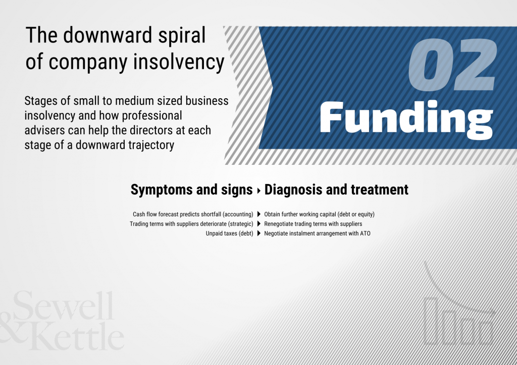 The downward spiral of company insolvency slide 2