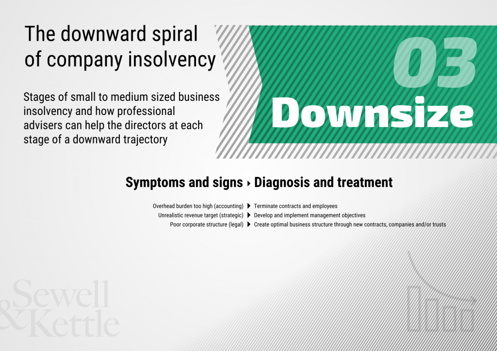 The downward spiral of company insolvency slide 3