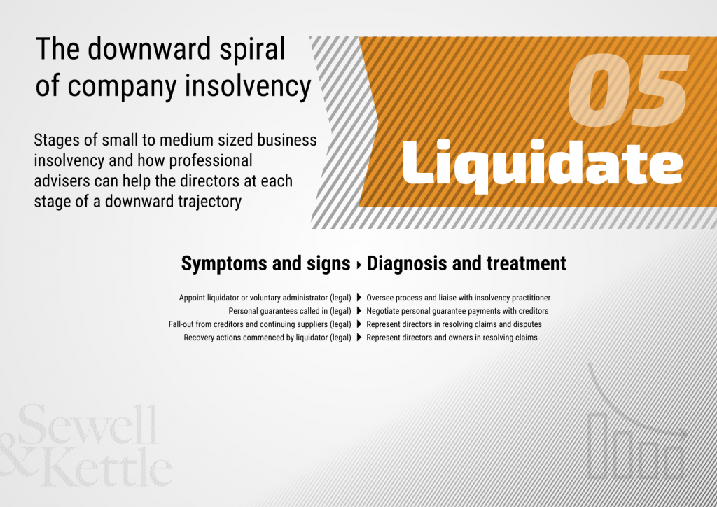 The downward spiral of company insolvency slide 5